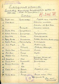 Lakóhely ismereti pályamunka (1954)