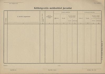 Költségvetés módosítási javaslat