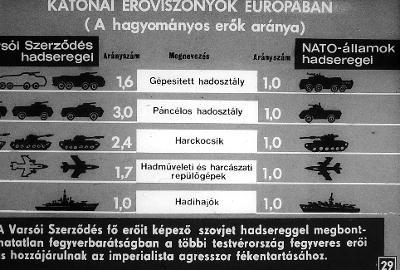 Katonai erőviszonyok európában